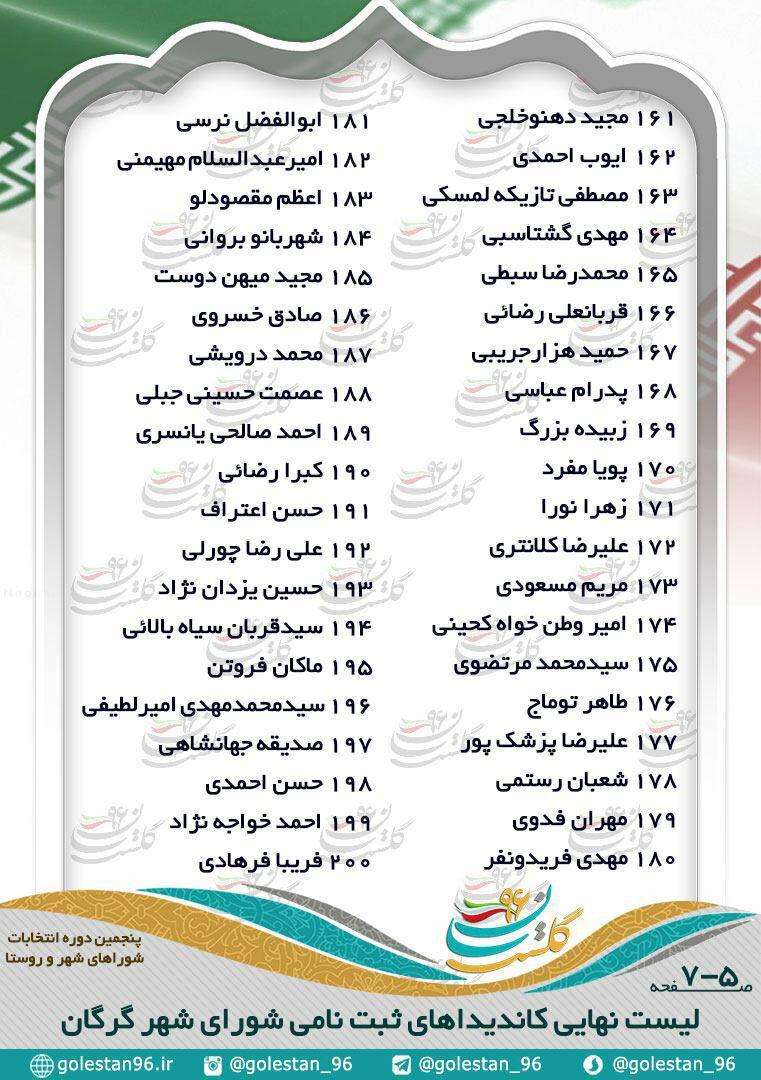 کاندیداهای گرگان (4)