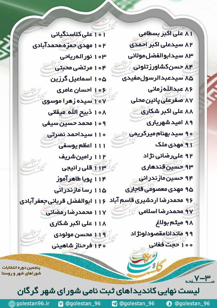 کاندیداهای گرگان (6)