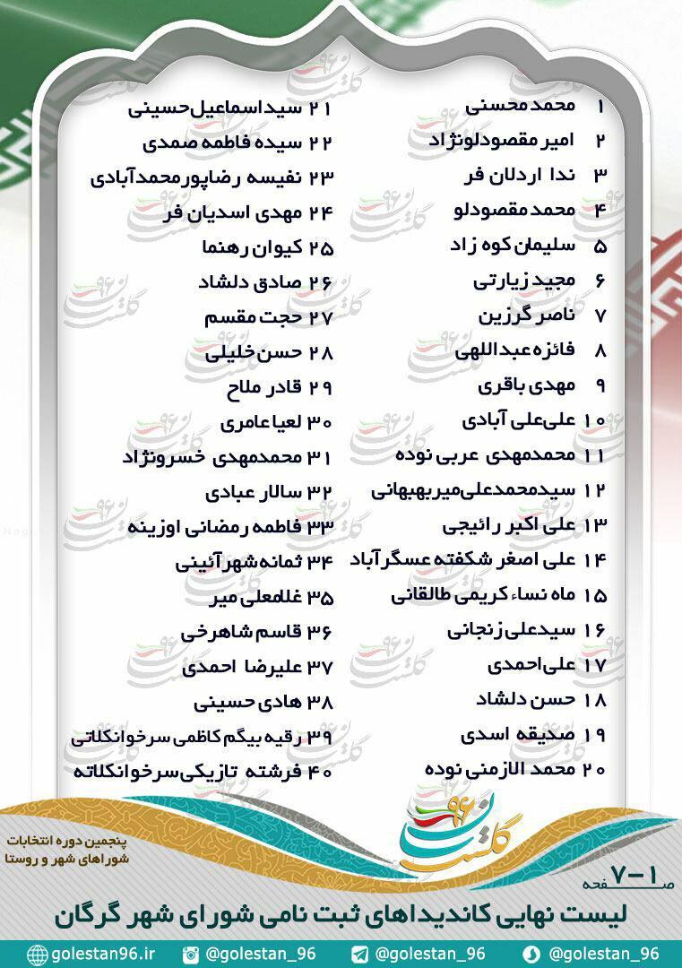 کاندیداهای گرگان (1)