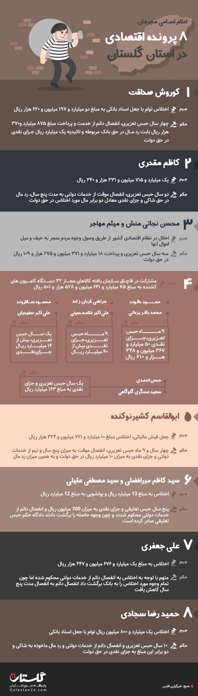 Infographic_Golestan_Eghtesad_97