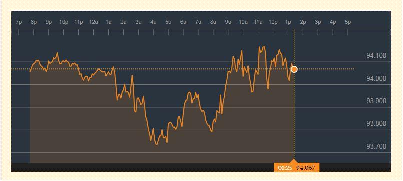 قیمت+دلار+و+طلا (1)
