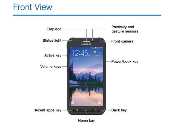 تصویر و مشخصات Galaxy S6 Active لو رفت