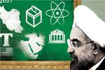 اقدام کنگره ضربهای بر مهندسی بهبود روابط تهران با غرب بود