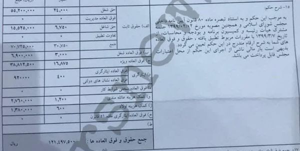 شفافسازی نماینده مجلس درباره حقوق و مزایا/ یک ماه در تهران به دنبال خانه میگشتم