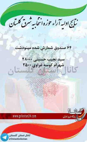 برآورد اولیه انتخابات در حوزه شرق استان گلستان
