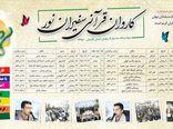 برنامه کاروان قرآنی سفیران نور در استان گلستان