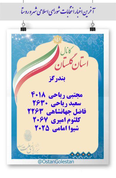 نتایج نهایی انتخابات شورای شهر بندرگز