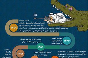 اینفوگرافیک / ۴۰ سال تلاش وقیحانه آل سعود علیه جمهوری اسلامی ایران