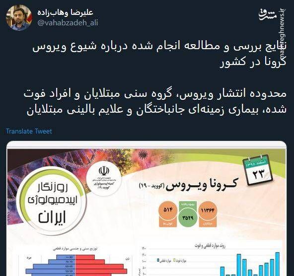 روزنگار شیوع کرونا در ایران و جهان +دانلود