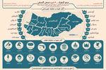 اینفوگرافیک 4000 شهید استان گلستان